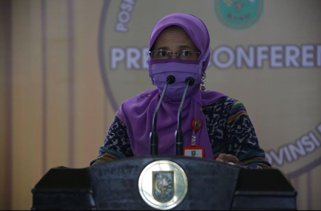 Riau Bertambah 284 Kasus Konfirmasi , Pekanbaru 150 Kasus